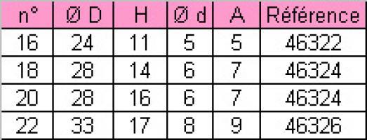 BUTEE NOIRE N° 16 D24 HT 11MM