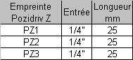 EMBOUT POZI PZ 1 LG 25 MM
