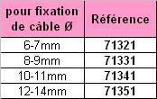 AGRAFE CABLE 8-9 - TOLE 4 à 7 MM  50.52681